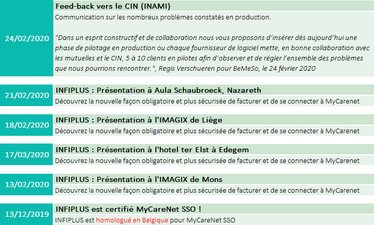 timelineinfiplus2-2+FR-960w