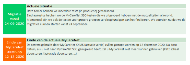 MCN SSO NL